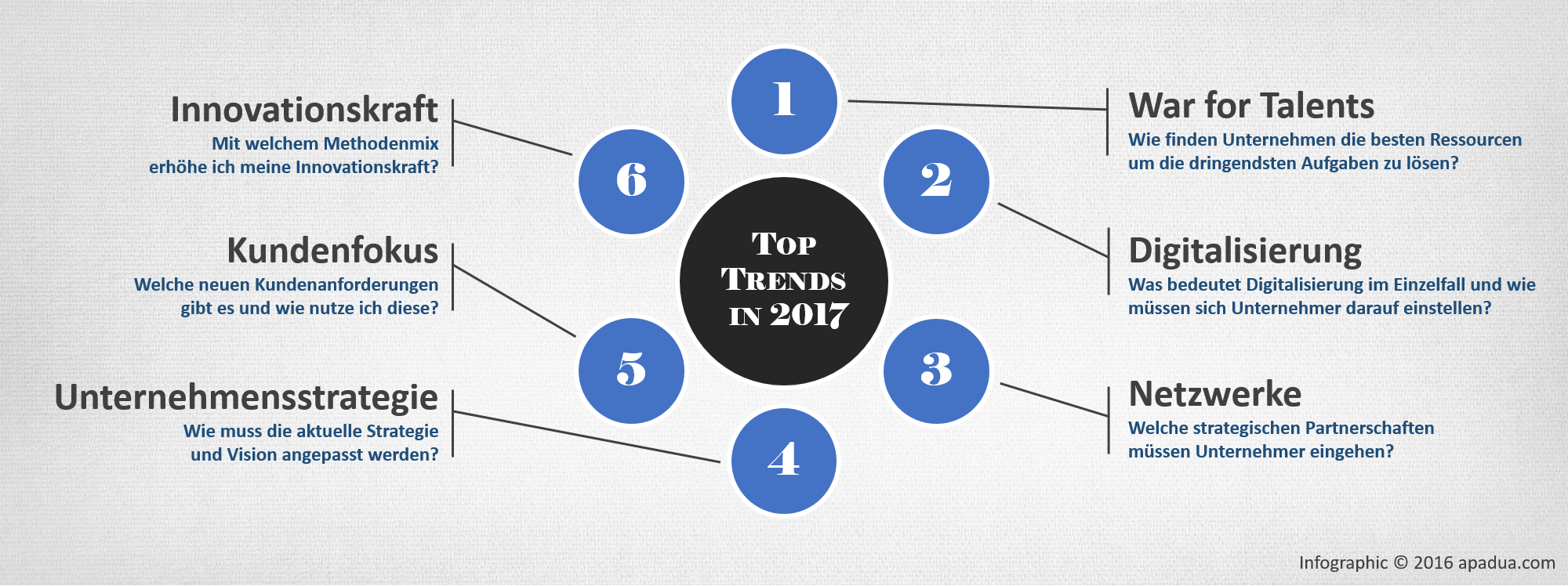 toptrends2017